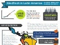 Latin America's Medtech Market Growing by Double Digits (Infographic)