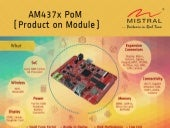 AM437x Product on Module