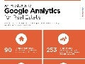 [Infographic] An Introduction to Google Analytics for Real Estate