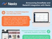 Announcing snowflake and redshift integration with nexla