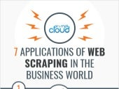 Applications of web scraping in the business world
