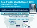 Asia-Pacific Wealth Report 2015 Infographic