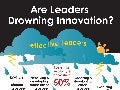 Are Leaders Drowning Innovation?