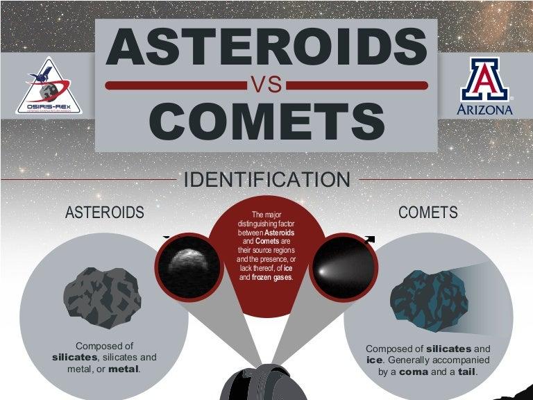 University of Arizona's Asteroids vs comets infographic