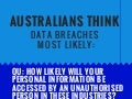 Unisys Security Insights Infographic: Australia - Data Breaches Most Likely by Industry