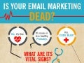 Is Your Email Marketing Dead?