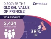 AXELOS PRINCE2 Report 2016 - Infographic