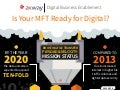 Infographic: Is Your MFT Ready For Digital?