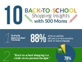 10 Back-to-School Shopping Insights with 500 Moms