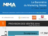Baromètre Mobile Marketing Association France - infographie