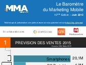 Baromètre Mobile Marketing Association - infographie - T1 2015