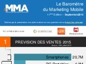 Baromètre Mobile Marketing Association France - infographie - T2 2015