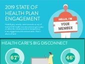 HealthSparq State of Health Plan Member Engagement 2019