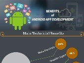 Benefits of Android App Development - Techtic Solutions