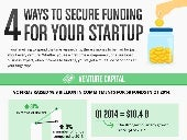 4 Ways to Secure Funding for Your Startup [Infographic]