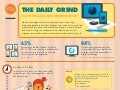 Infographic: How Technology Empowers Productivity in the Daily Grind