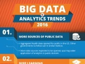 Big data-analytics-trends-2016