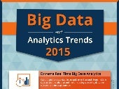 Infographic: Big Data and Analytics trends for 2015