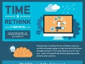 It's Time to Rethink IT Services