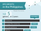 Where does your BPO rank up against the competition?  INFOGRAPHIC