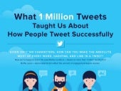 What 1 Million Tweets Taught Us About Tweeting Successfully