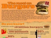The meat on burgers