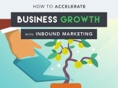 21 Strategies for Growing Your Business With Inbound Marketing (Infographic)