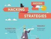 Business hacking strategies