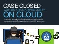 Case Closed with IBM Application Security on Cloud infographic