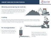 Cement process manufacturing - Infographic | VisionTIR