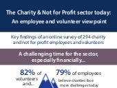 Charity sector today: an employee and volunteer viewpoint - infographic