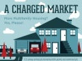 A Charged Market: More Multifamily Housing? Yes, Please!