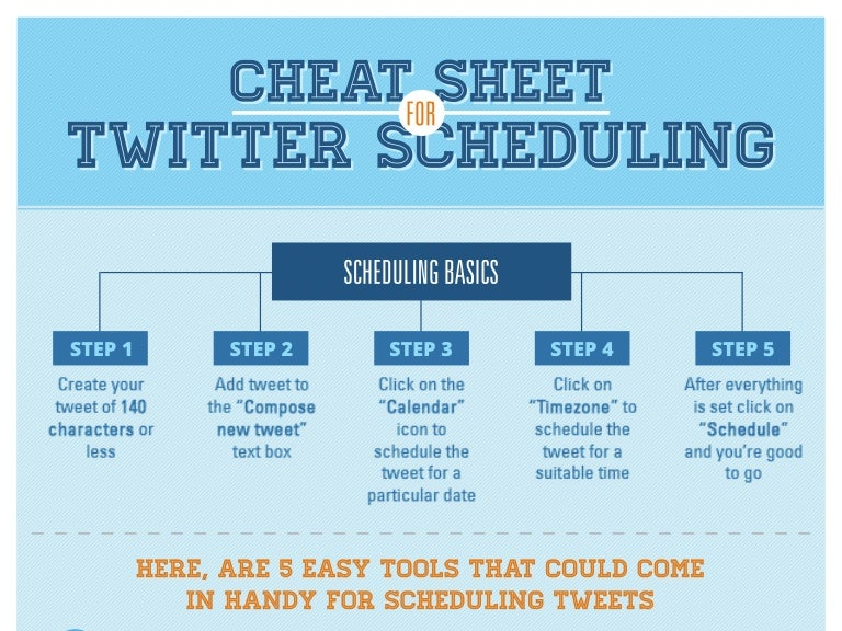 cheat sheet for twitter scheduling