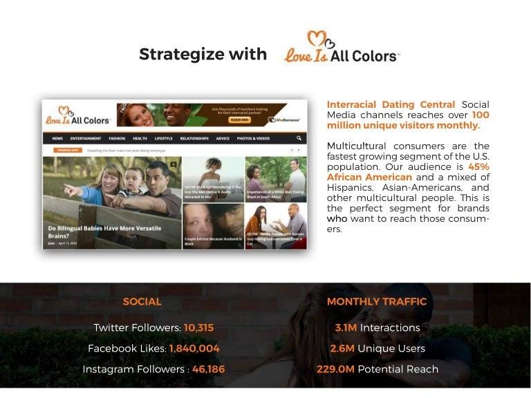 Interracialdatingcentral search facebook