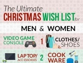 The Ultimate Christmas Wish List for Men and Women