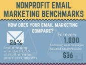 Nonprofit Email Marketing Benchmarks