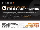 Circadence Cybersecurity Training Infographic