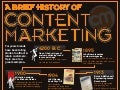 CMI Content Marketing History