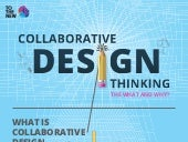 Collaborative Design Thinking – The What and Why?