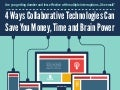 4 Ways Collaborative Technologies Can Save You Money, Time and Brainpower