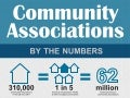 Community Associations by the numbers [Infographic]