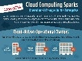 Cloud Computing Sparks Operational Changes in the Enterprise