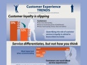Convergys 2013 Customer Scorecard