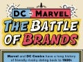 Infographic: DC vs Marvel – The Battle of Brands