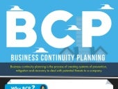 Business Contuinity Planning