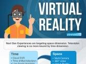 Virtual Reality : Disrupting the market