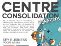 Centre Consolidation Benefits