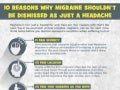 10 Reasons Why Migraine Shouldn't Be Dismissed As Just A Headache