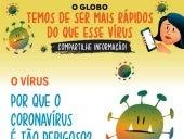 COVID-19: a infecção respiratória causada pelo Coronavírus. Cartilha com dicas essenciais