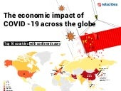 The economic impact of coronavirus worldwide [Infographic] - Netscribes
